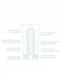 extreme toyz rostro 3d rubia real para agua templada